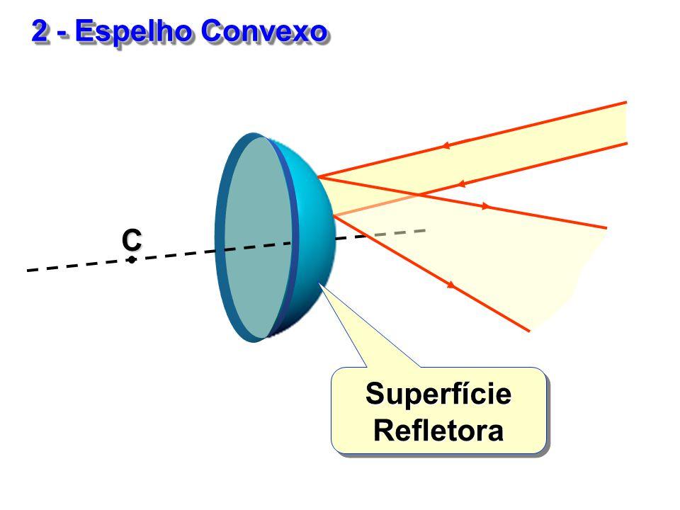 2 - Espelho Convexo C Superfície Refletora