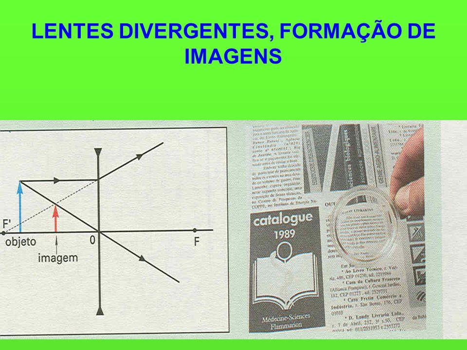 LENTES DIVERGENTES, FORMAÇÃO DE IMAGENS