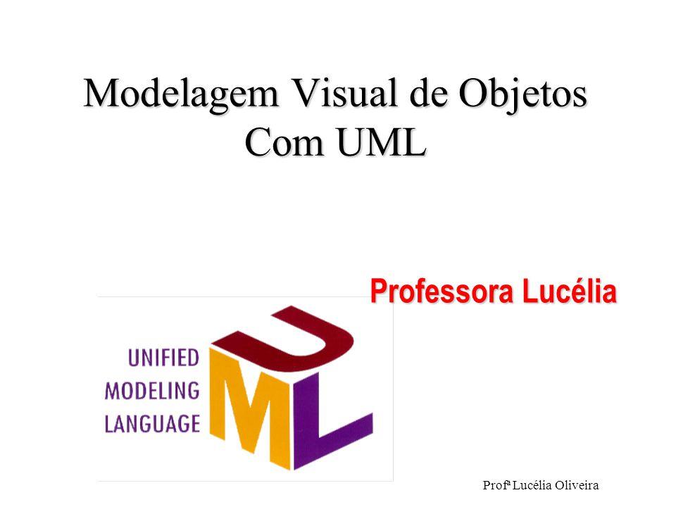Modelagem Visual de Objetos Com UML