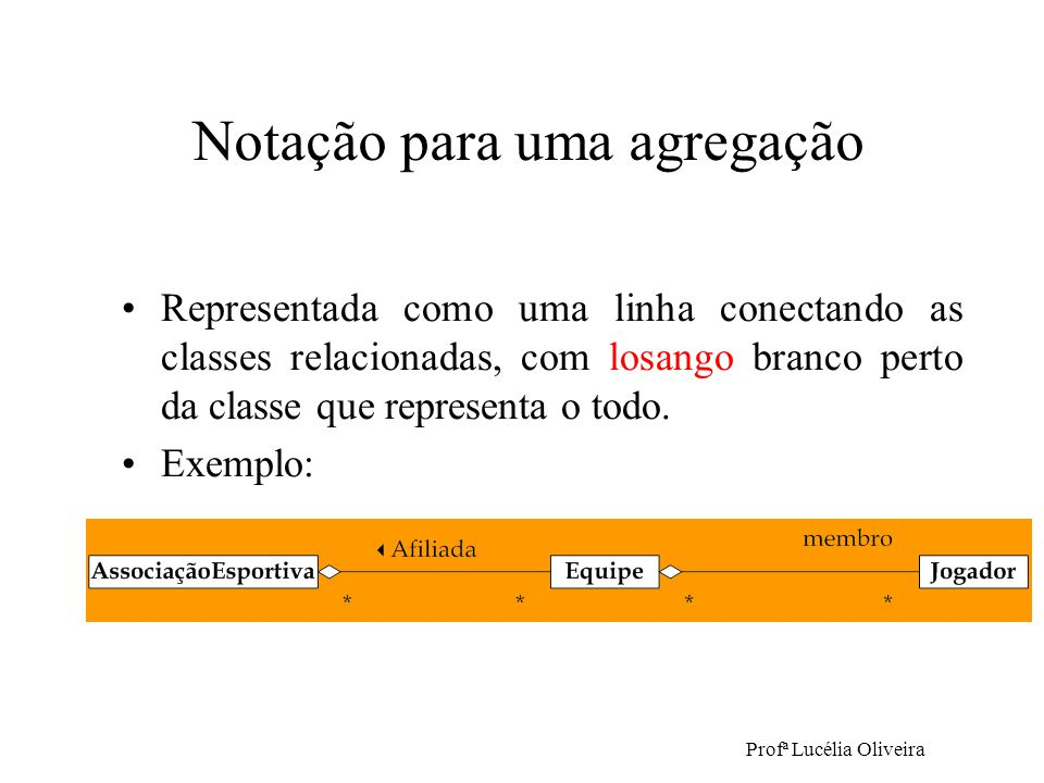 Notação para uma agregação