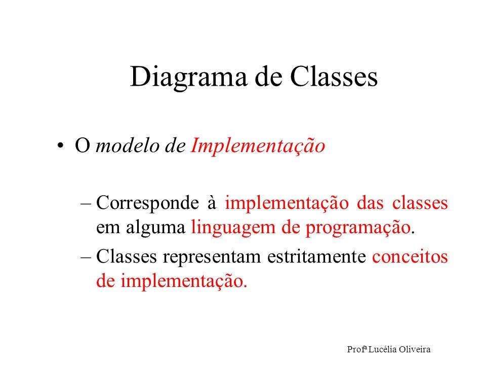 Profª Lucélia Oliveira
