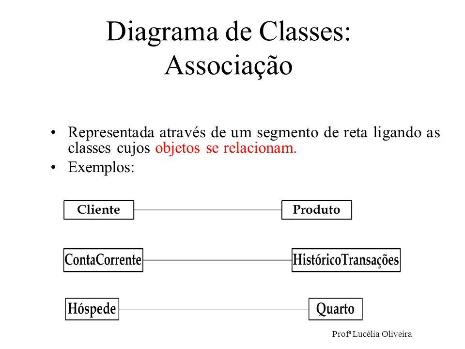 Diagrama de Classes: Associação