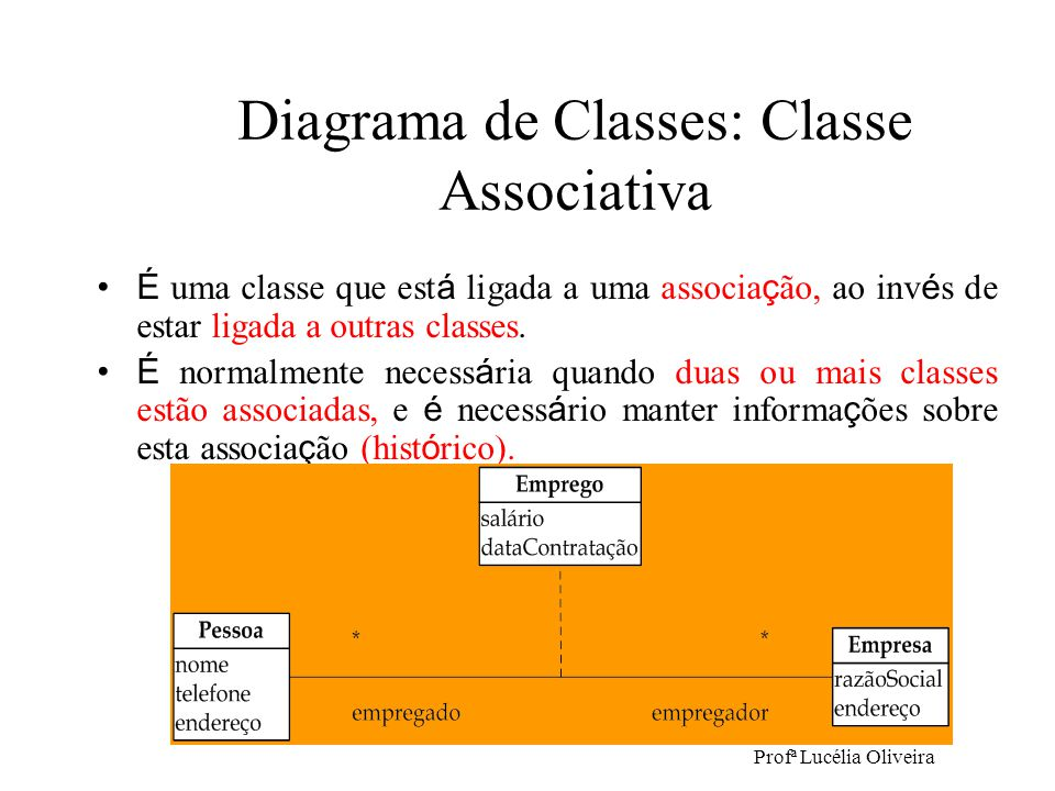 Diagrama de Classes: Classe Associativa
