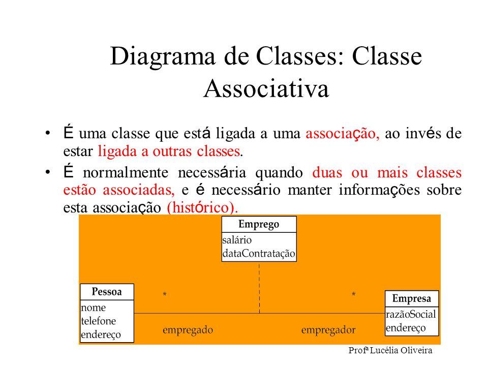 Diagrama de Classes: Classe Associativa