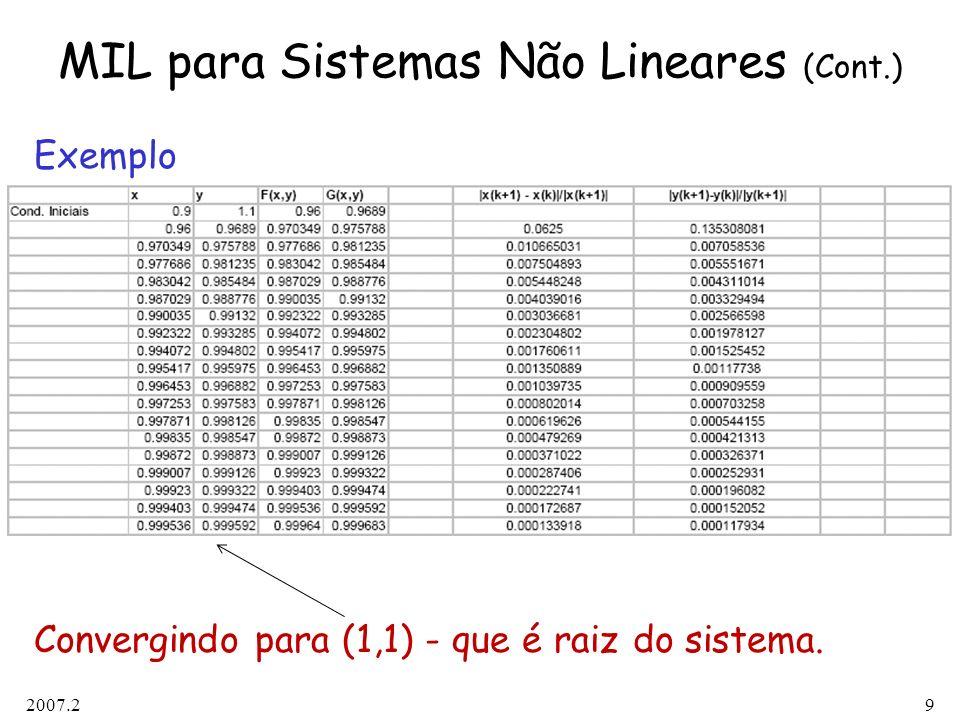MIL para Sistemas Não Lineares (Cont.)