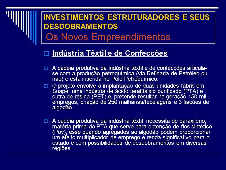 Indústria Têxtil e de Confecções