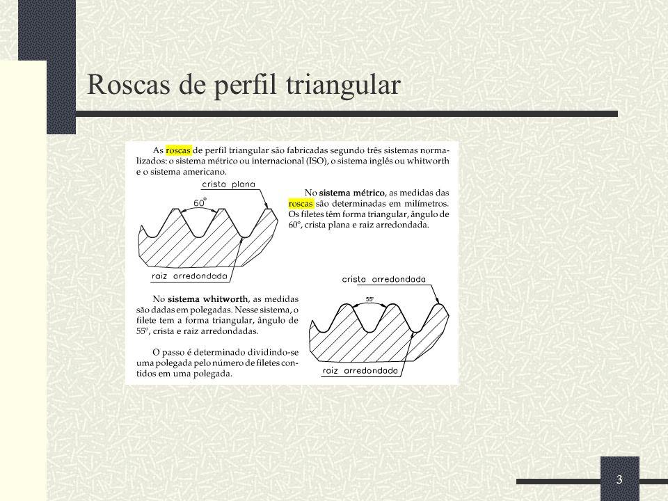Roscas de perfil triangular