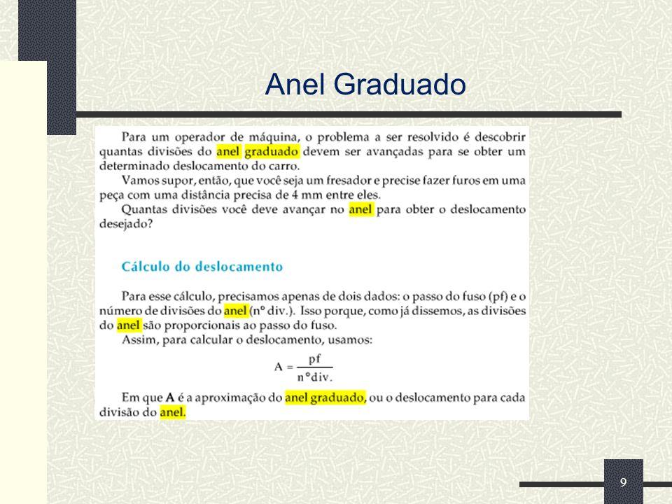 Anel Graduado