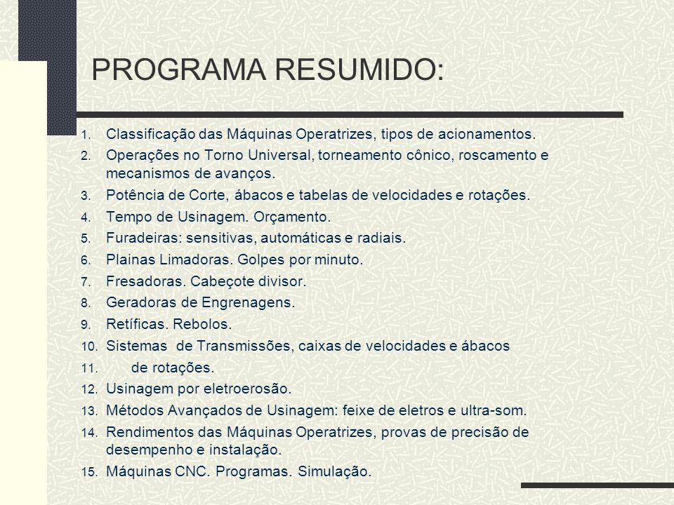 PROGRAMA RESUMIDO: Classificação das Máquinas Operatrizes, tipos de acionamentos.