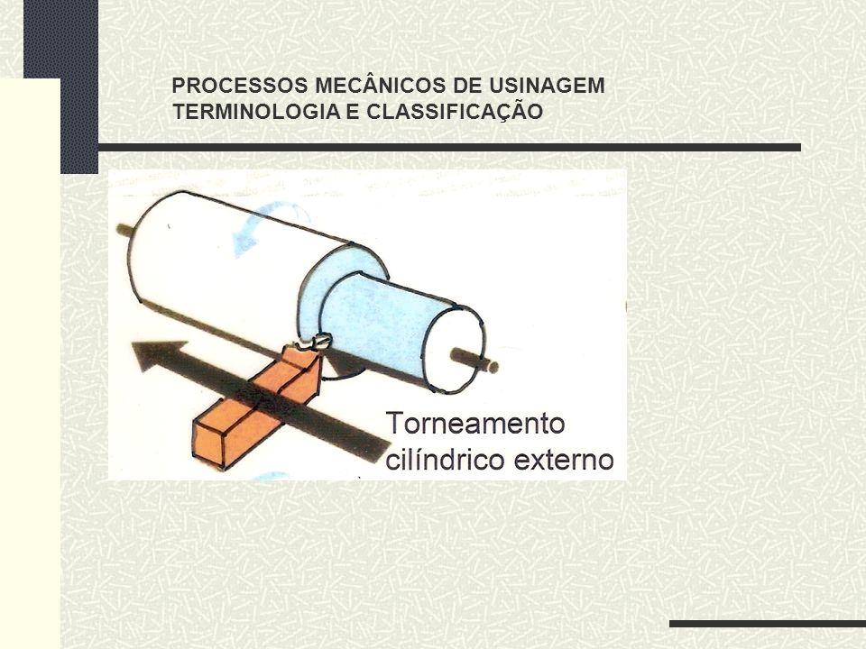 PROCESSOS MECÂNICOS DE USINAGEM TERMINOLOGIA E CLASSIFICAÇÃO