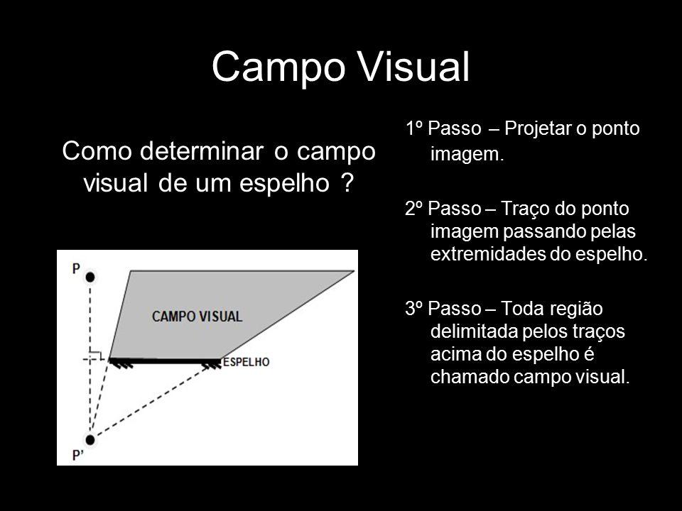 Como determinar o campo visual de um espelho