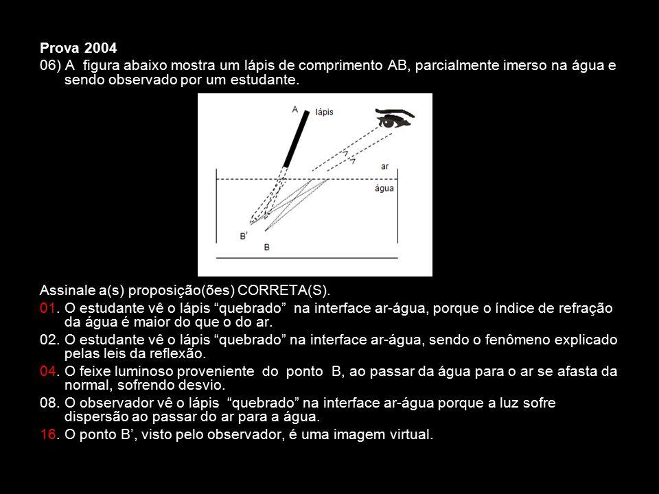Prova 2004 06) A figura abaixo mostra um lápis de comprimento AB, parcialmente imerso na água e sendo observado por um estudante.