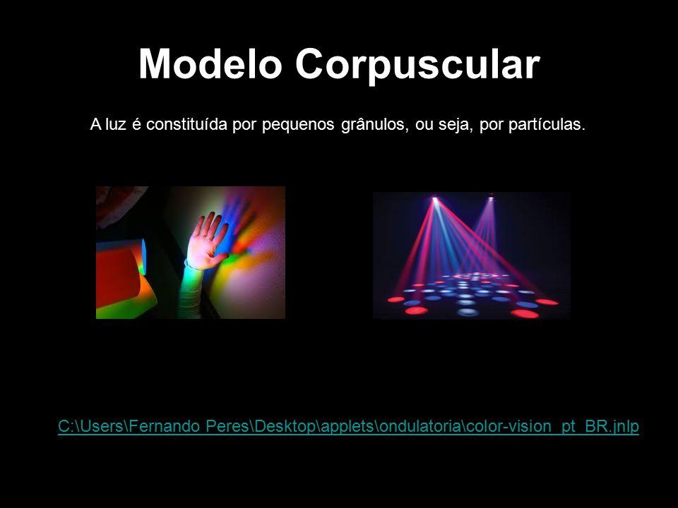 Modelo Corpuscular A luz é constituída por pequenos grânulos, ou seja, por partículas.