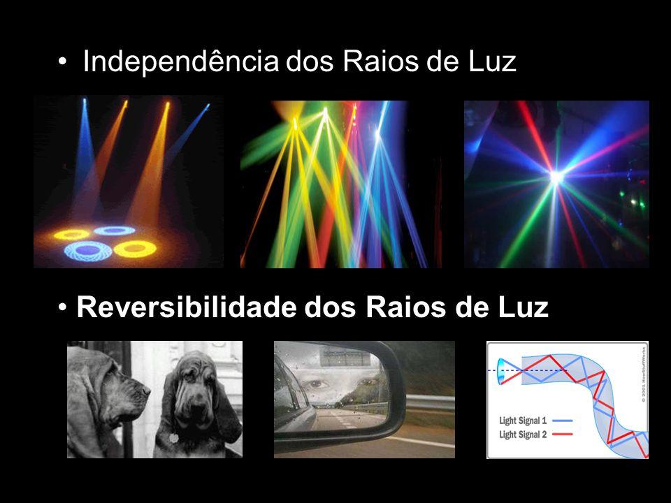 Independência dos Raios de Luz