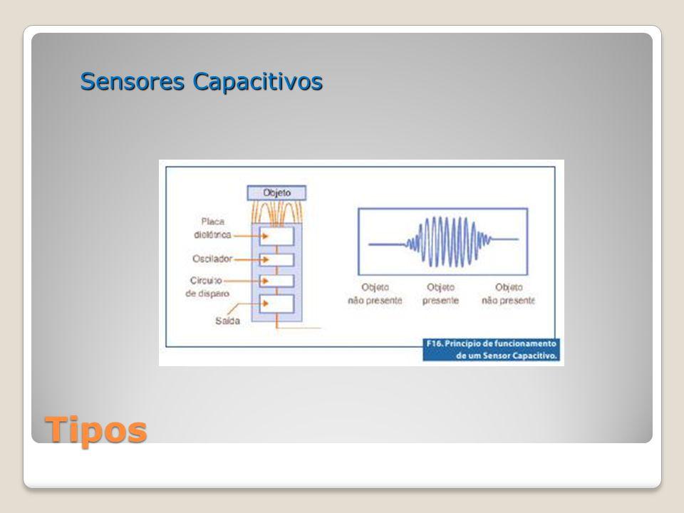 Sensores Capacitivos Tipos