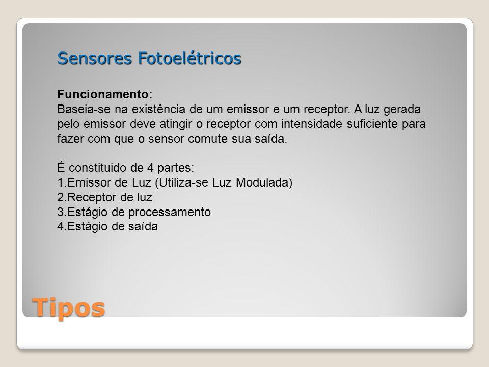 Tipos Sensores Fotoelétricos Funcionamento: