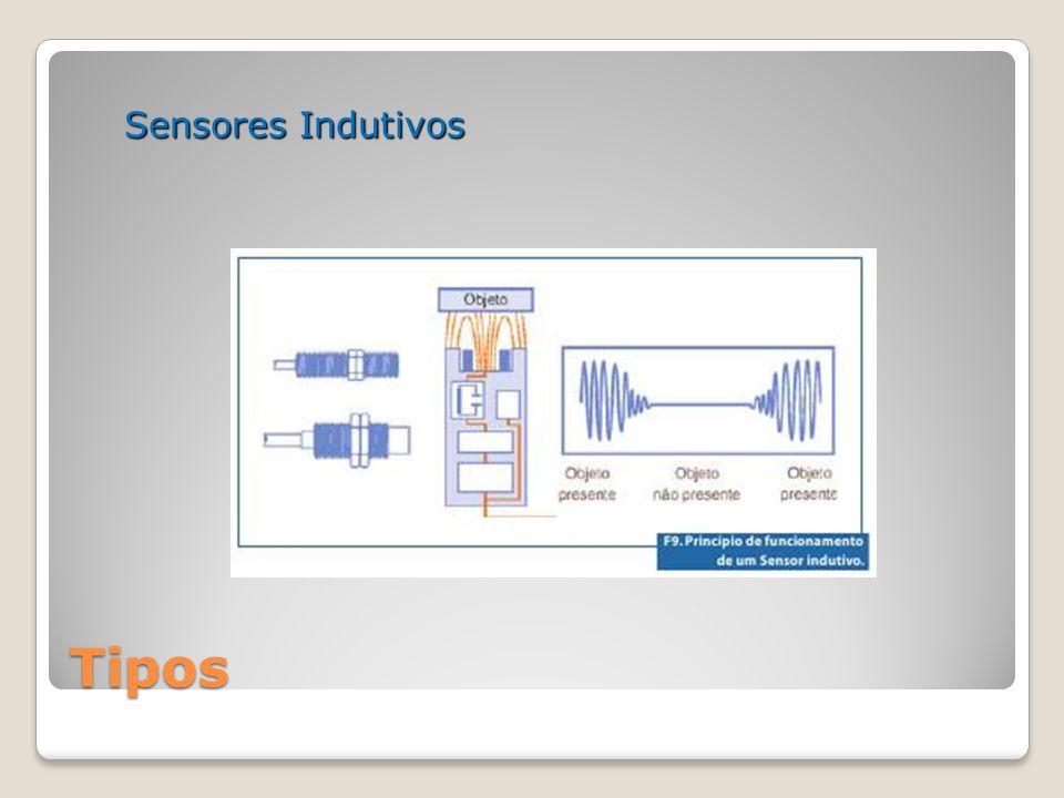 Sensores Indutivos Tipos