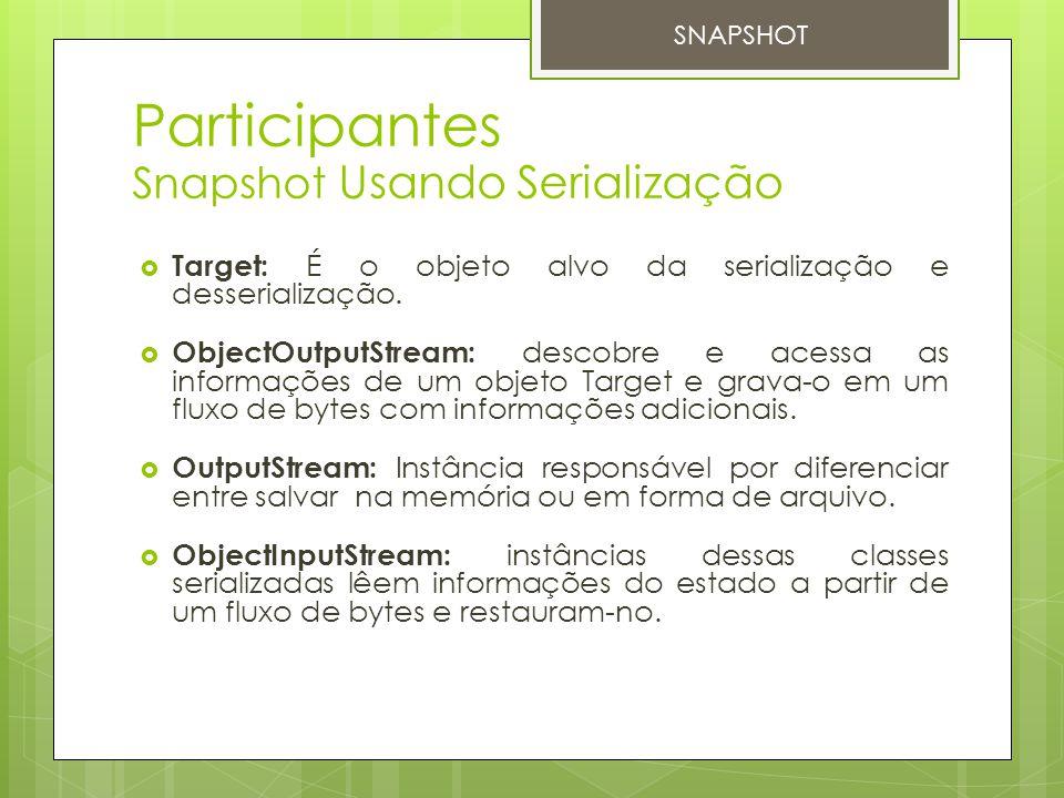 Participantes Snapshot Usando Serialização