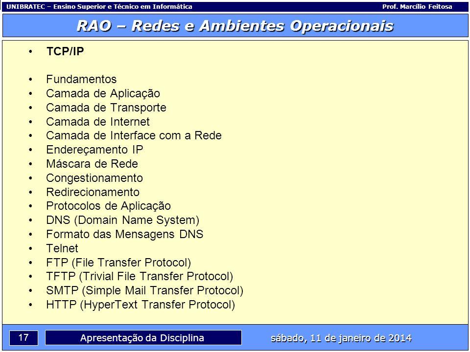 TCP/IP Fundamentos. Camada de Aplicação. Camada de Transporte. Camada de Internet. Camada de Interface com a Rede.