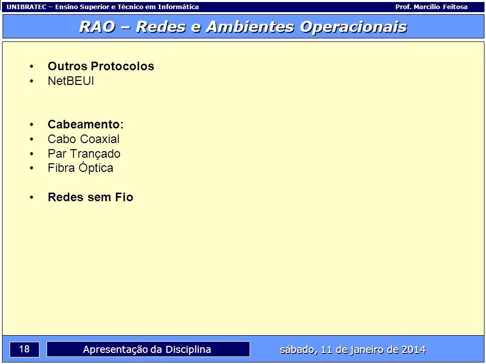 Outros Protocolos NetBEUI Cabeamento: Cabo Coaxial Par Trançado Fibra Óptica Redes sem Fio