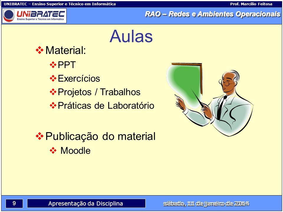 Aulas Material: Publicação do material PPT Exercícios
