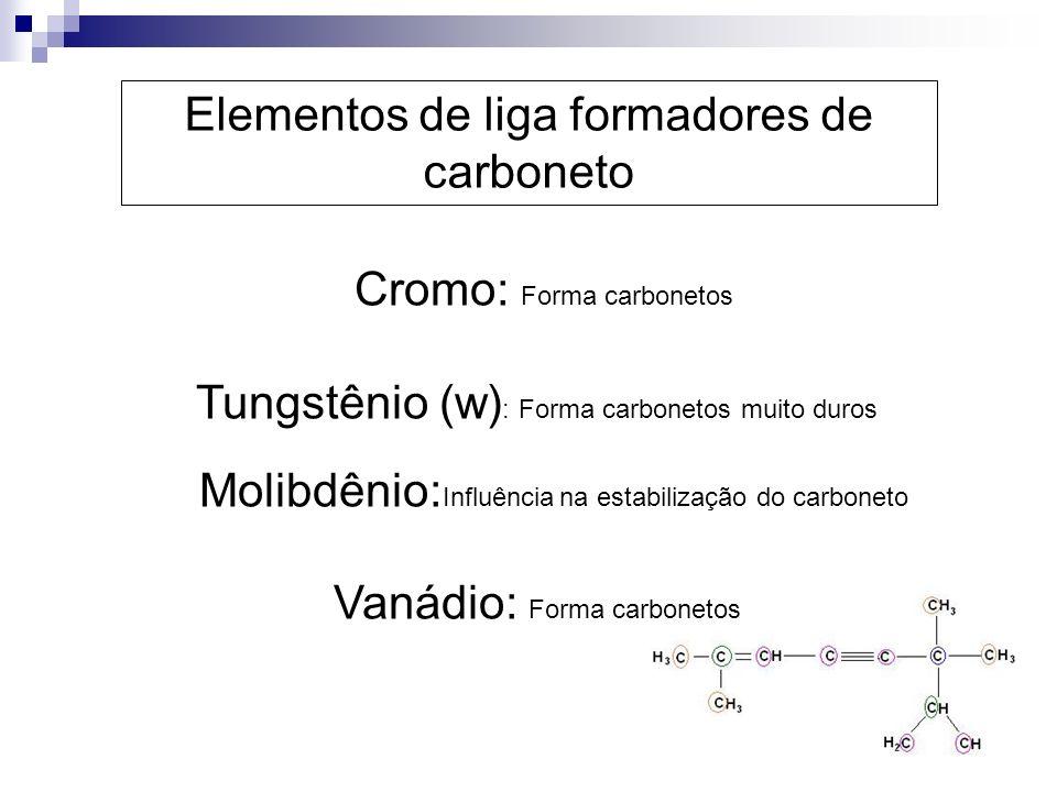 Elementos de liga formadores de carboneto