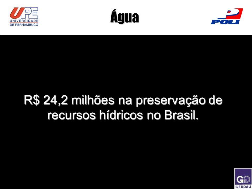 R$ 24,2 milhões na preservação de recursos hídricos no Brasil.