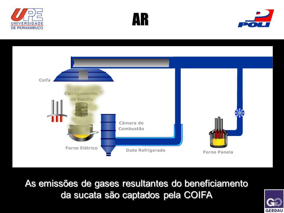 AR As emissões de gases resultantes do beneficiamento da sucata são captados pela COIFA