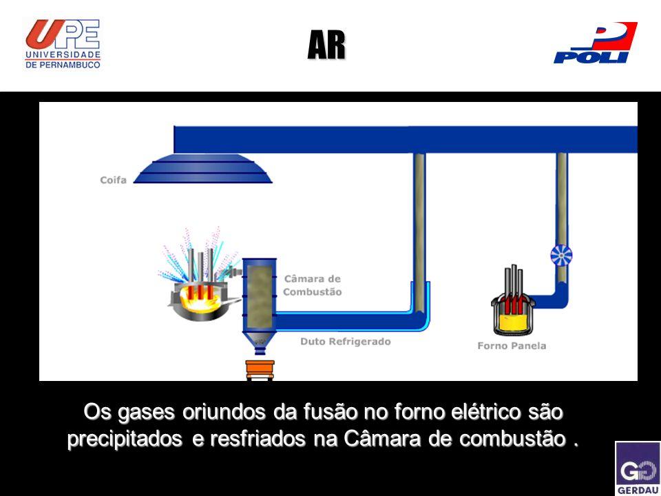 AR Os gases oriundos da fusão no forno elétrico são precipitados e resfriados na Câmara de combustão .