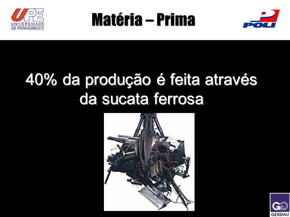 40% da produção é feita através da sucata ferrosa
