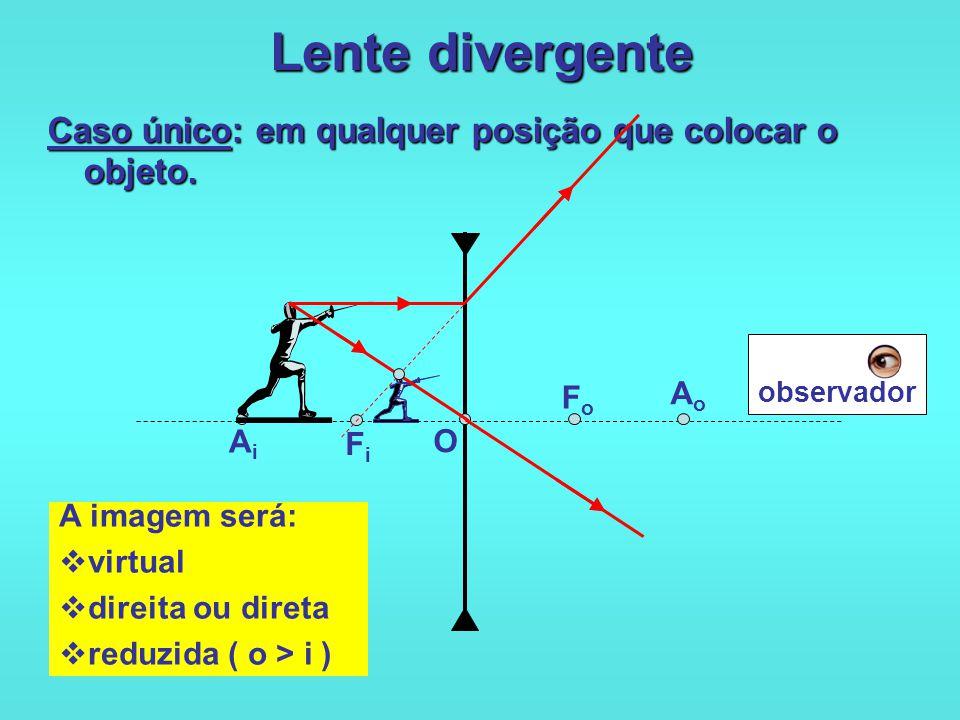 Lente divergente Caso único: em qualquer posição que colocar o objeto.