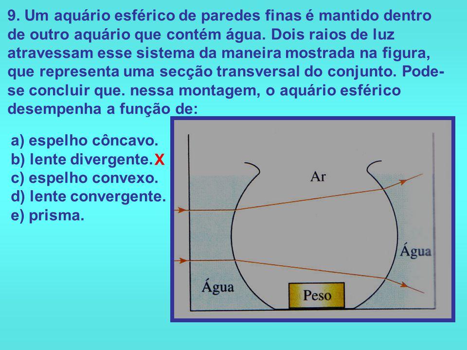 9. Um aquário esférico de paredes finas é mantido dentro de outro aquário que contém água. Dois raios de luz atravessam esse sistema da maneira mostrada na figura, que representa uma secção transversal do conjunto. Pode-se concluir que. nessa montagem, o aquário esférico desempenha a função de: