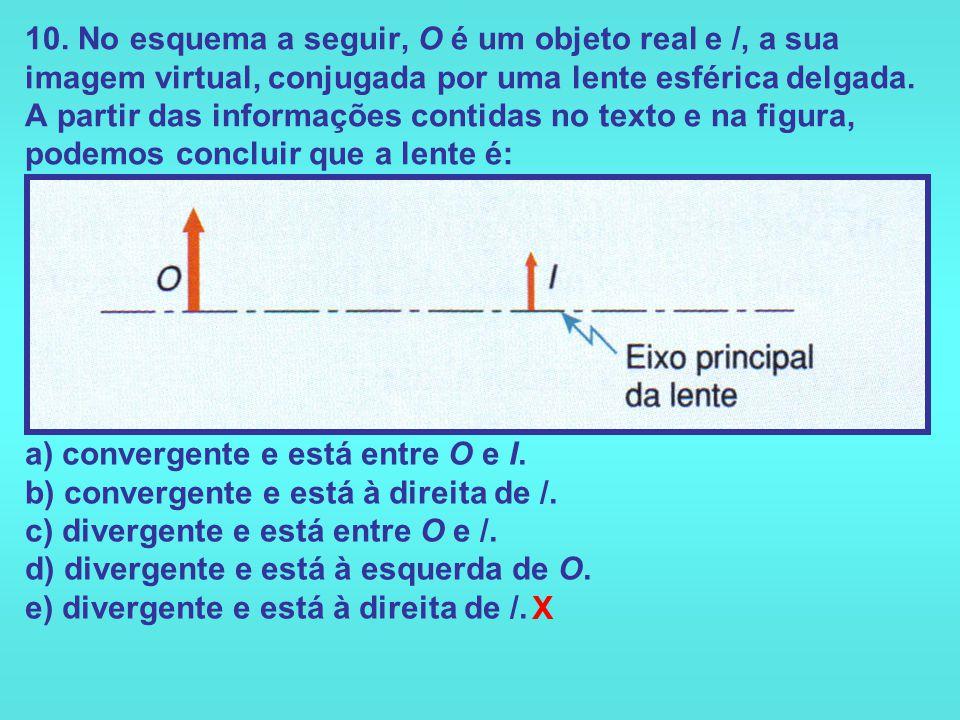 10. No esquema a seguir, O é um objeto real e /, a sua imagem virtual, conjugada por uma lente esférica delgada. A partir das informações contidas no texto e na figura, podemos concluir que a lente é:
