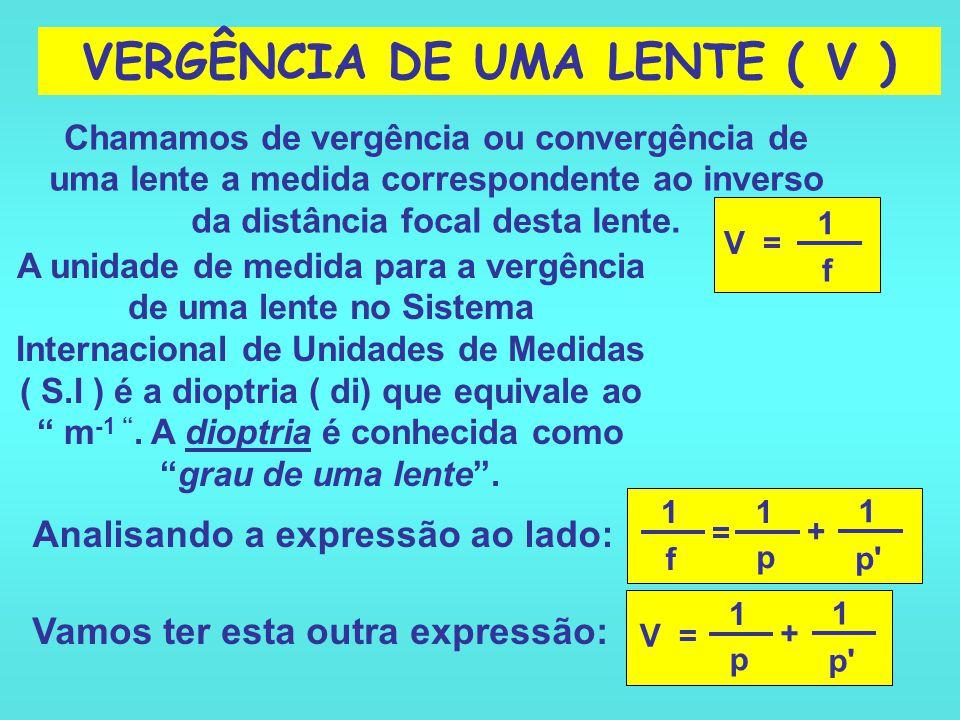 VERGÊNCIA DE UMA LENTE ( V )