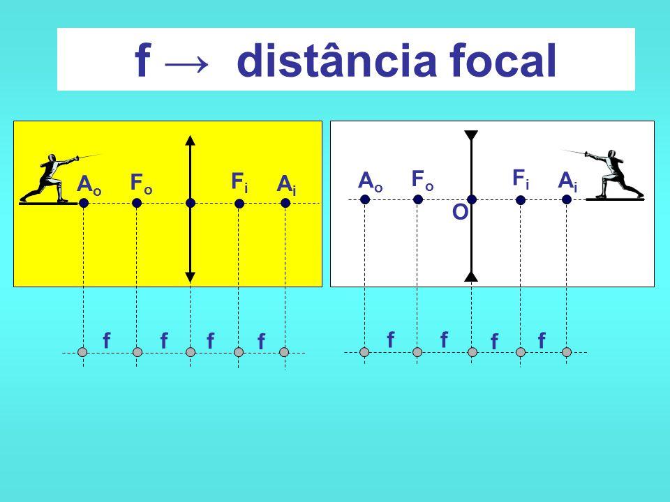f → distância focal Fi Fo Ai Ao O f