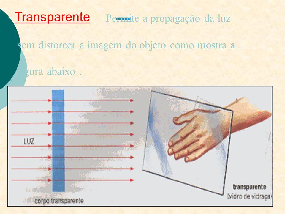 Transparente sem distorcer a imagem do objeto como mostra a