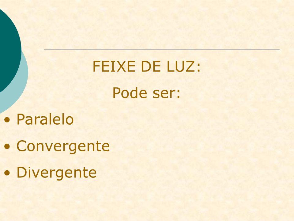 FEIXE DE LUZ: Pode ser: Paralelo Convergente Divergente