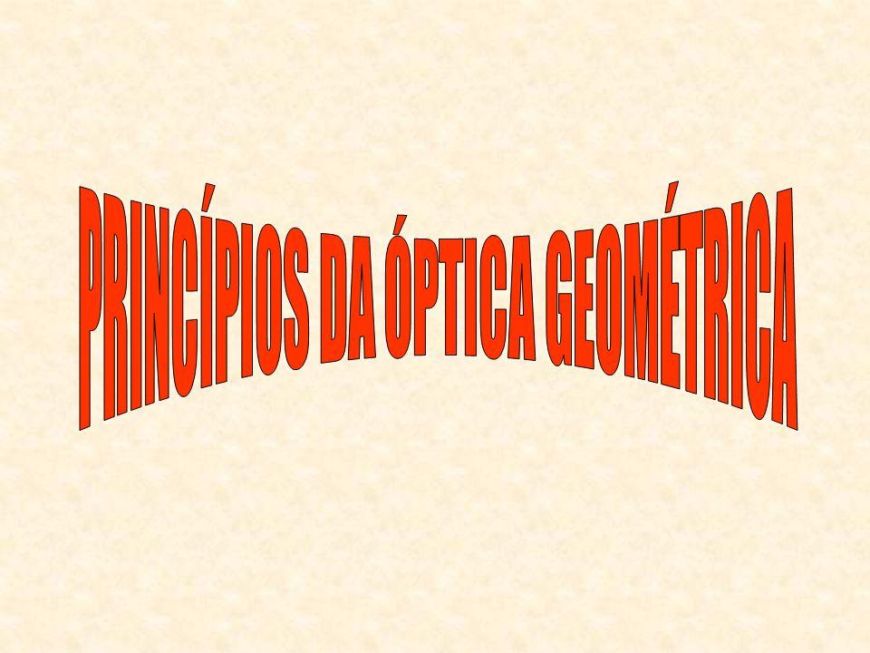 PRINCÍPIOS DA ÓPTICA GEOMÉTRICA