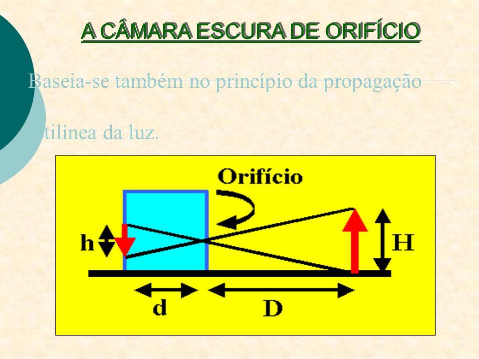 A CÂMARA ESCURA DE ORIFÍCIO