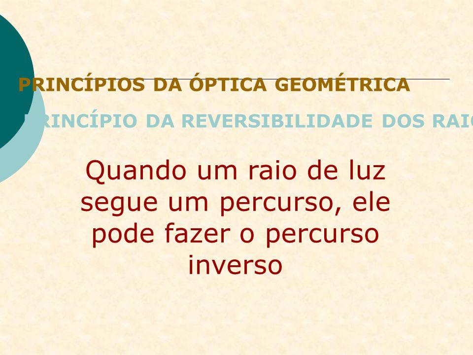 PRINCÍPIO DA REVERSIBILIDADE DOS RAIOS