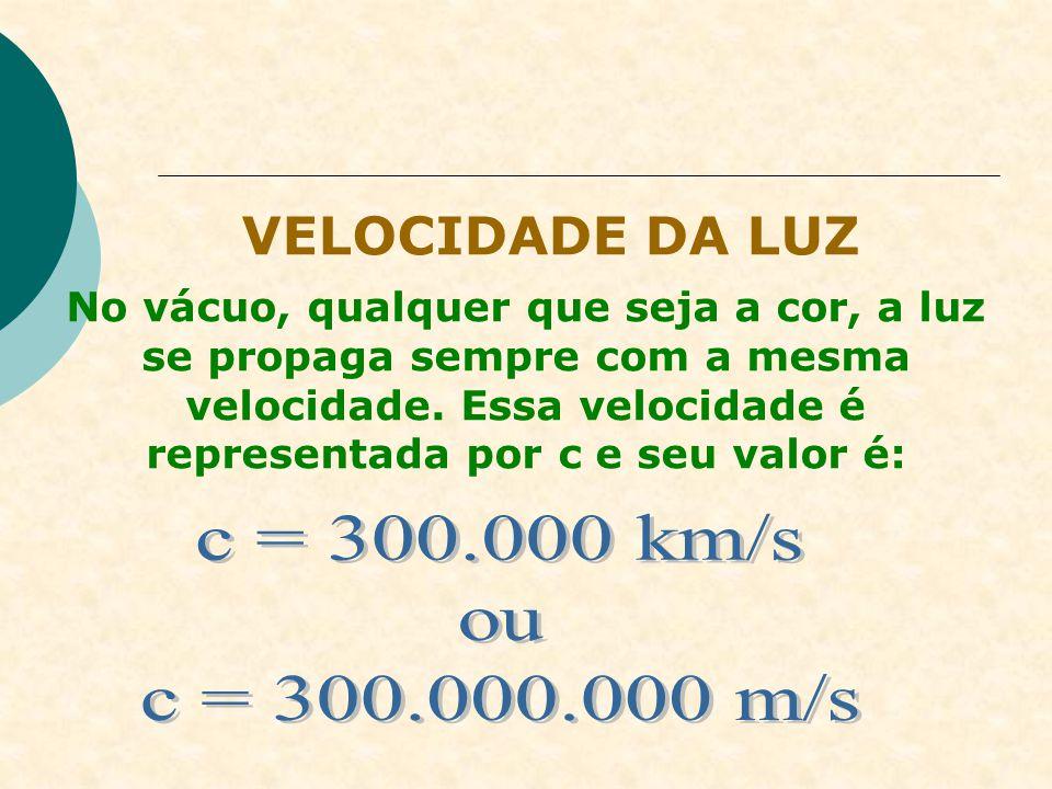 VELOCIDADE DA LUZ c = 300.000 km/s ou c = 300.000.000 m/s