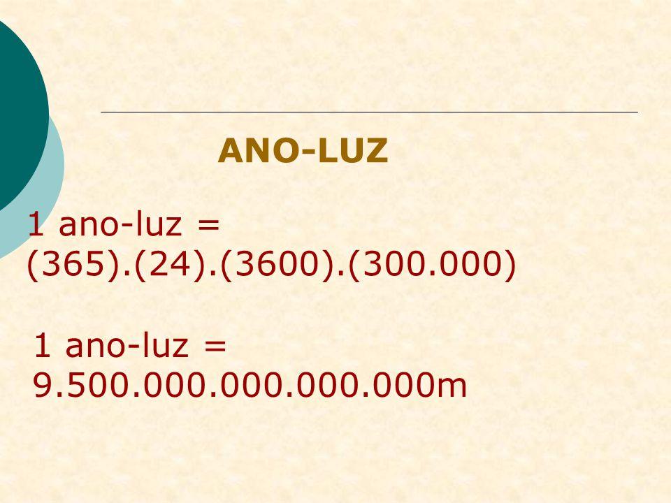ANO-LUZ 1 ano-luz = (365).(24).(3600).(300.000) 1 ano-luz = 9.500.000.000.000.000m