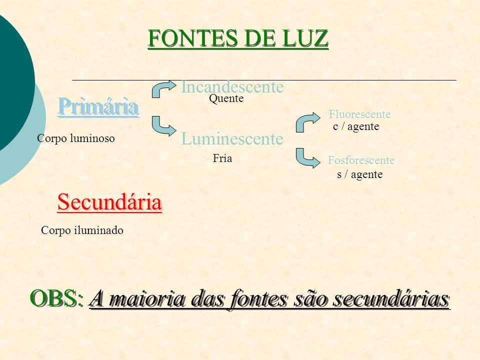 FONTES DE LUZ Primária Secundária Incandescente Luminescente