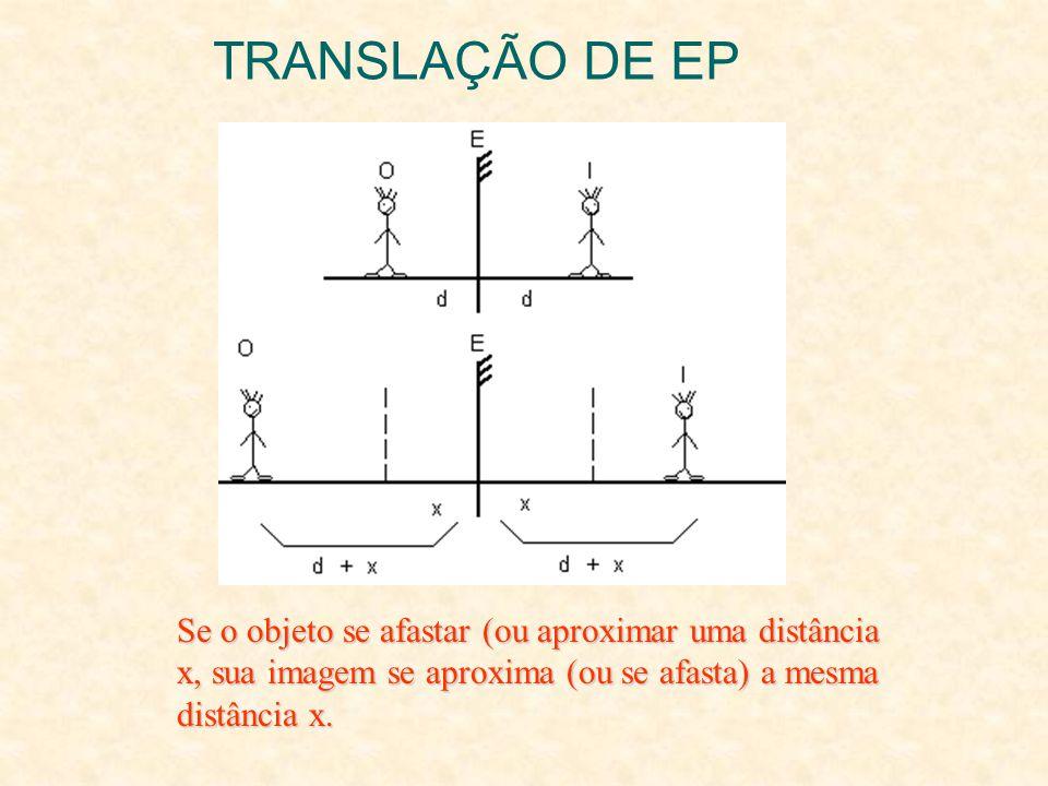 TRANSLAÇÃO DE EP Se o objeto se afastar (ou aproximar uma distância x, sua imagem se aproxima (ou se afasta) a mesma distância x.