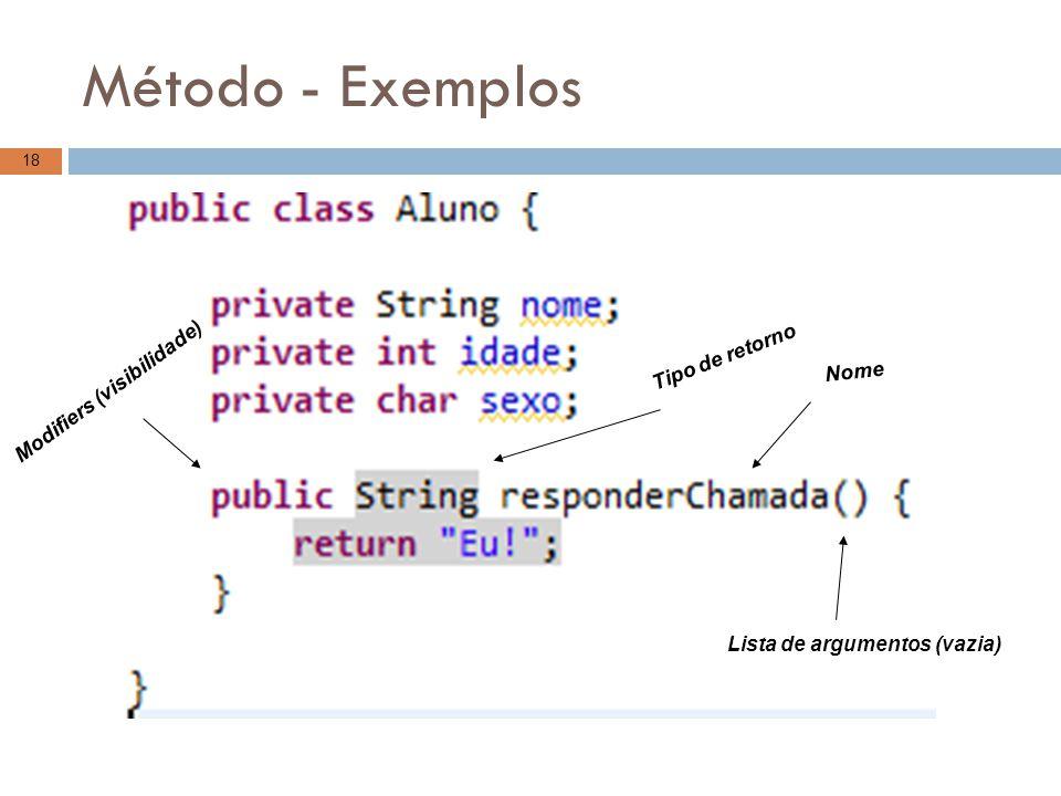 Método - Exemplos Tipo de retorno Modifiers (visibilidade) Nome