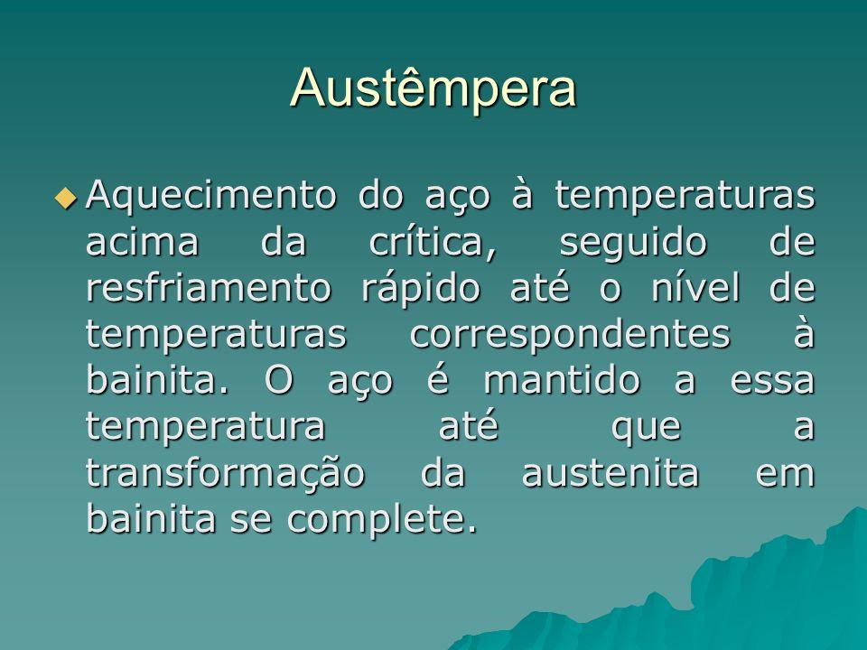 Austêmpera