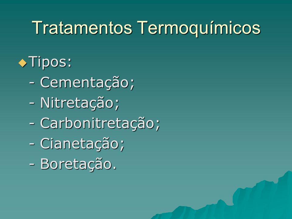 Tratamentos Termoquímicos