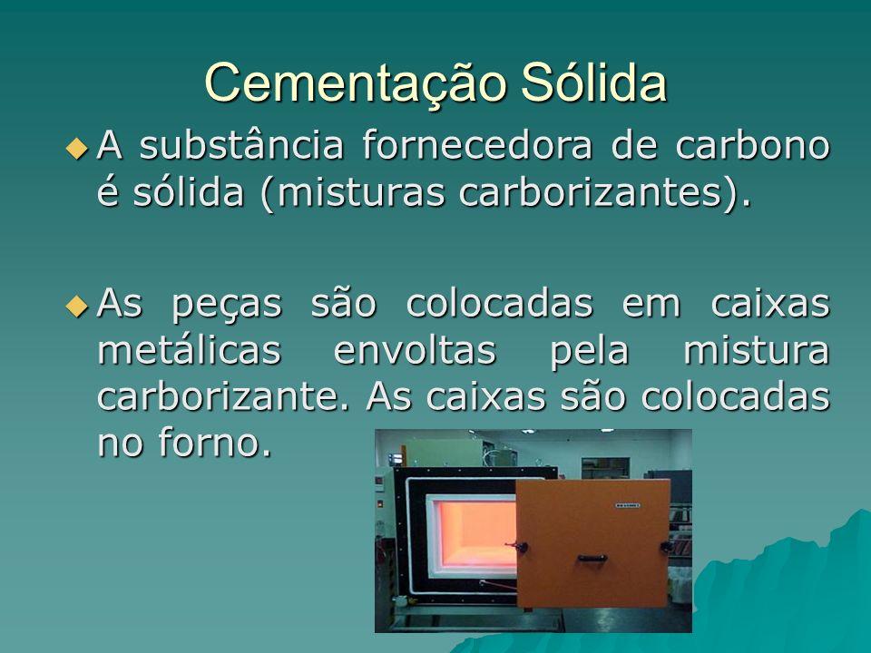 Cementação Sólida A substância fornecedora de carbono é sólida (misturas carborizantes).