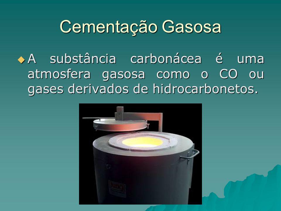 Cementação Gasosa A substância carbonácea é uma atmosfera gasosa como o CO ou gases derivados de hidrocarbonetos.