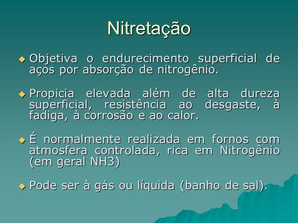 Nitretação Objetiva o endurecimento superficial de aços por absorção de nitrogênio.